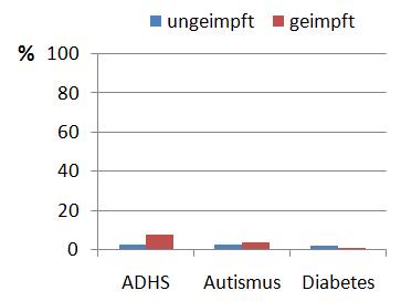 impfen_autismus
